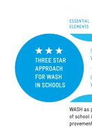 Click to Download 'Three Star Approach Infographic'