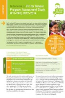 Click to Download 'Fit for School Program Assessment Study Short Report Indonesia'
