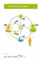 Click to Download 'School Sanitation: Community Orientation Guide'